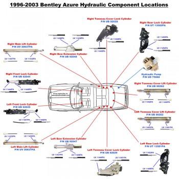 New Bentley Azure Hydraulic...
