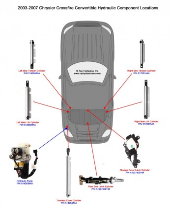 Rear Bow Latch Cylinder -...