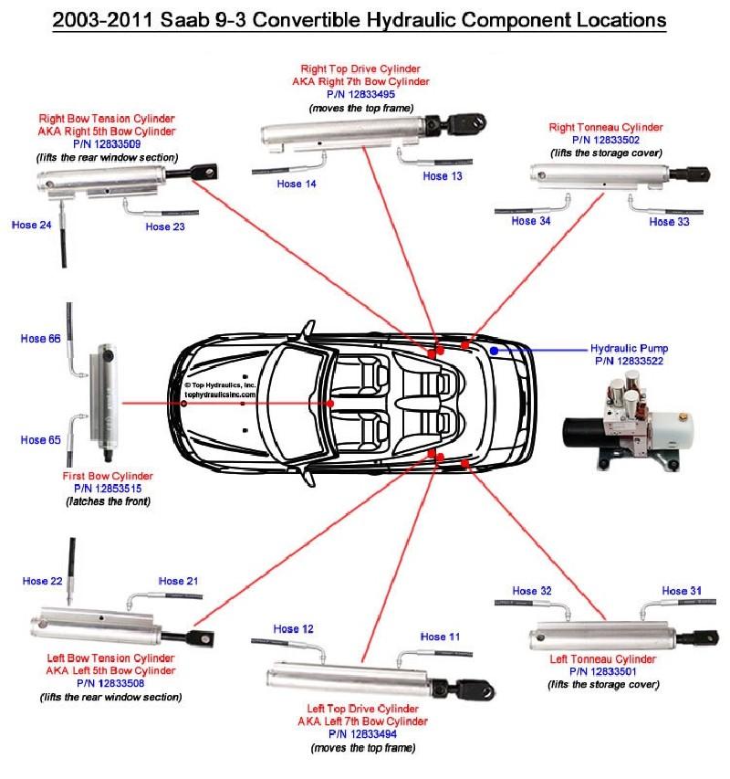 New Generation Saab 9-3 12833515 12833508 12833509 12833494 12833495 12833501 12833502  12833516