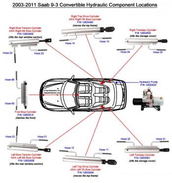 Saab 9-3 '03-'11 New...