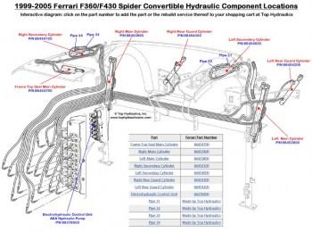 Ferrari F360/F430 66454700 66454100 66454000 66453900 66453800 66454300 66454200 66376000