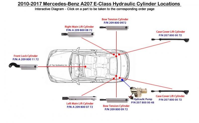 Mercedes A207 E-Class Hydraulic Pump