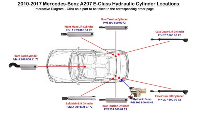 Rebuild/upgrade service for Case Cover Lift Cylinder Mercedes W209 CLK-Class Cylinder 2098001272 A209 800 12 72