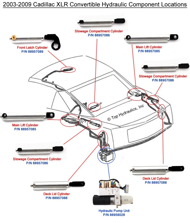 Hydraulic Line 11 for Cadillac XLR