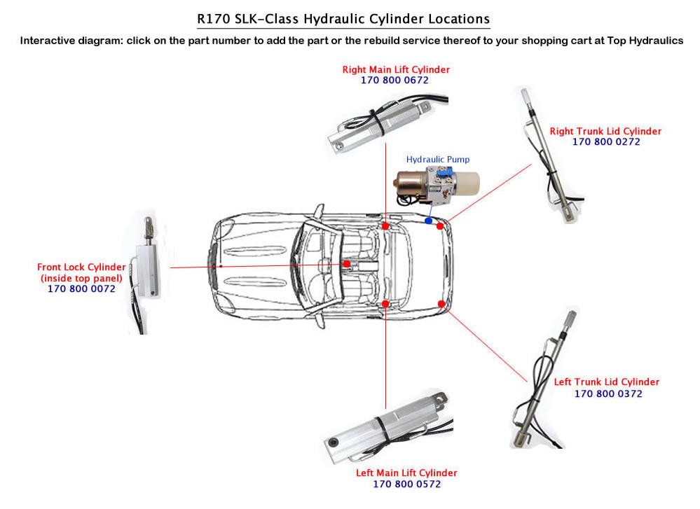 R170 SLK CLass