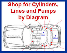 shop for cylinders by diagram
